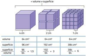 volume-superficie